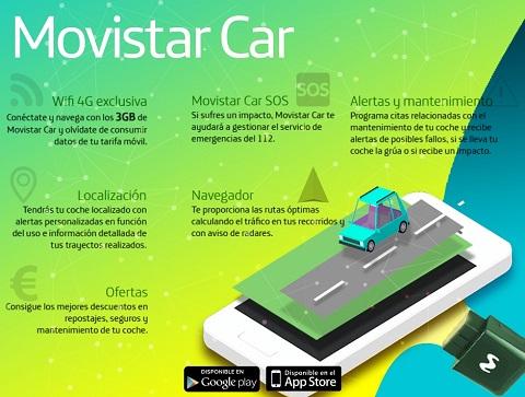 Telefónica lanza en España Movistar Car para convertir el vehículo en un coche conectado