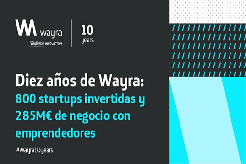 Diez años de Wayra: 800 startups in...